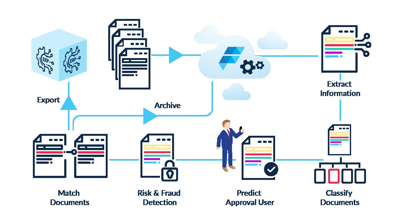 Kreditorenverarbeitung_transparent_EN